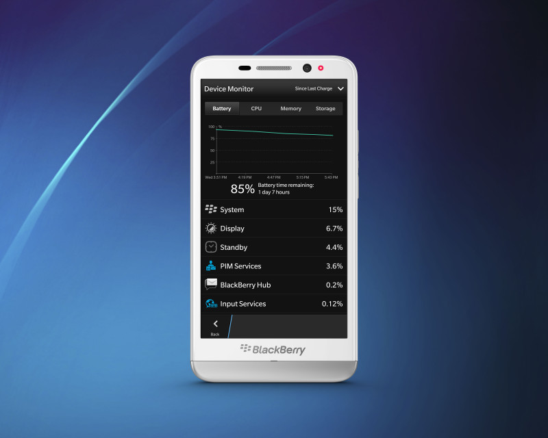 BlackBerry Fact Check Battery Life