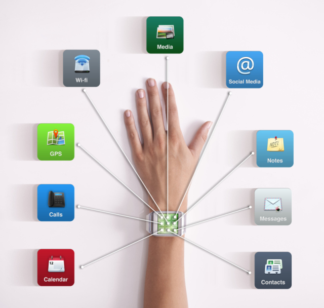 smartwatch-apps